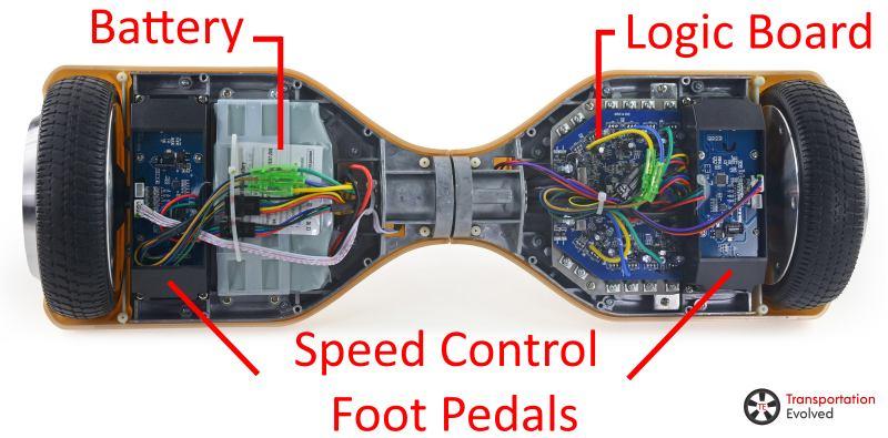 Schema Elettrico Hoverboard : Come funziona un hoverboard domotica full