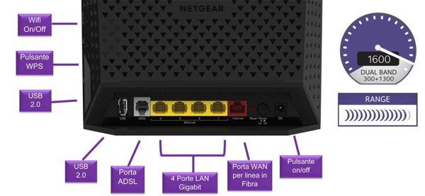 caratteristiche tecniche modem netgear d6400