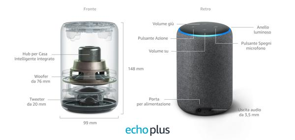caratteristiche tecniche amazon echo plus