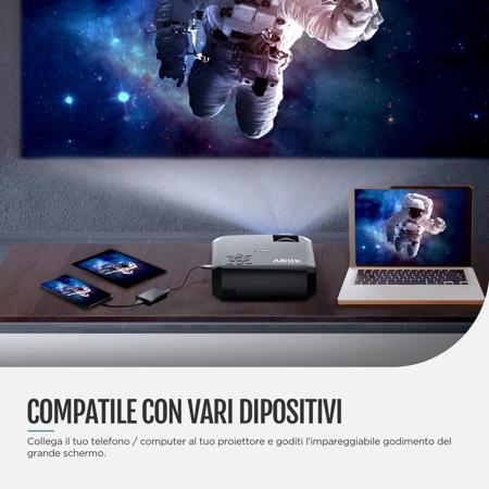 connessioni di un videoproiettore portatile