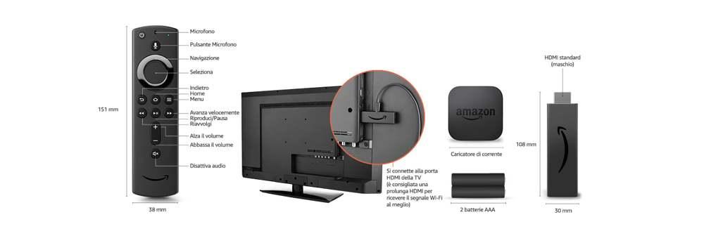 dettagli tecnici fire stick tv 4k
