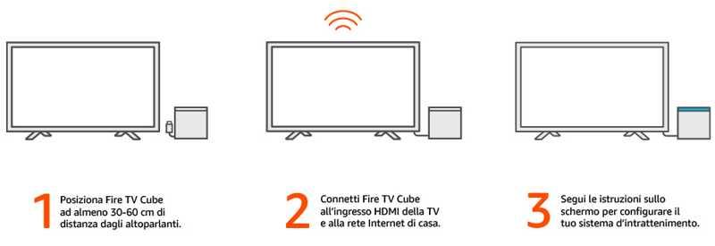 Configurazione Fire TV Cube
