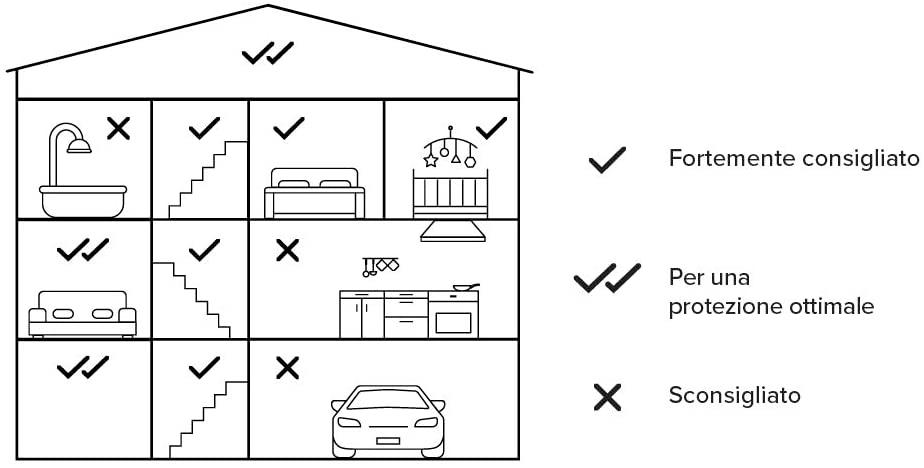 Istruzioni sul montaggio del rilevatore di fumo netatmo